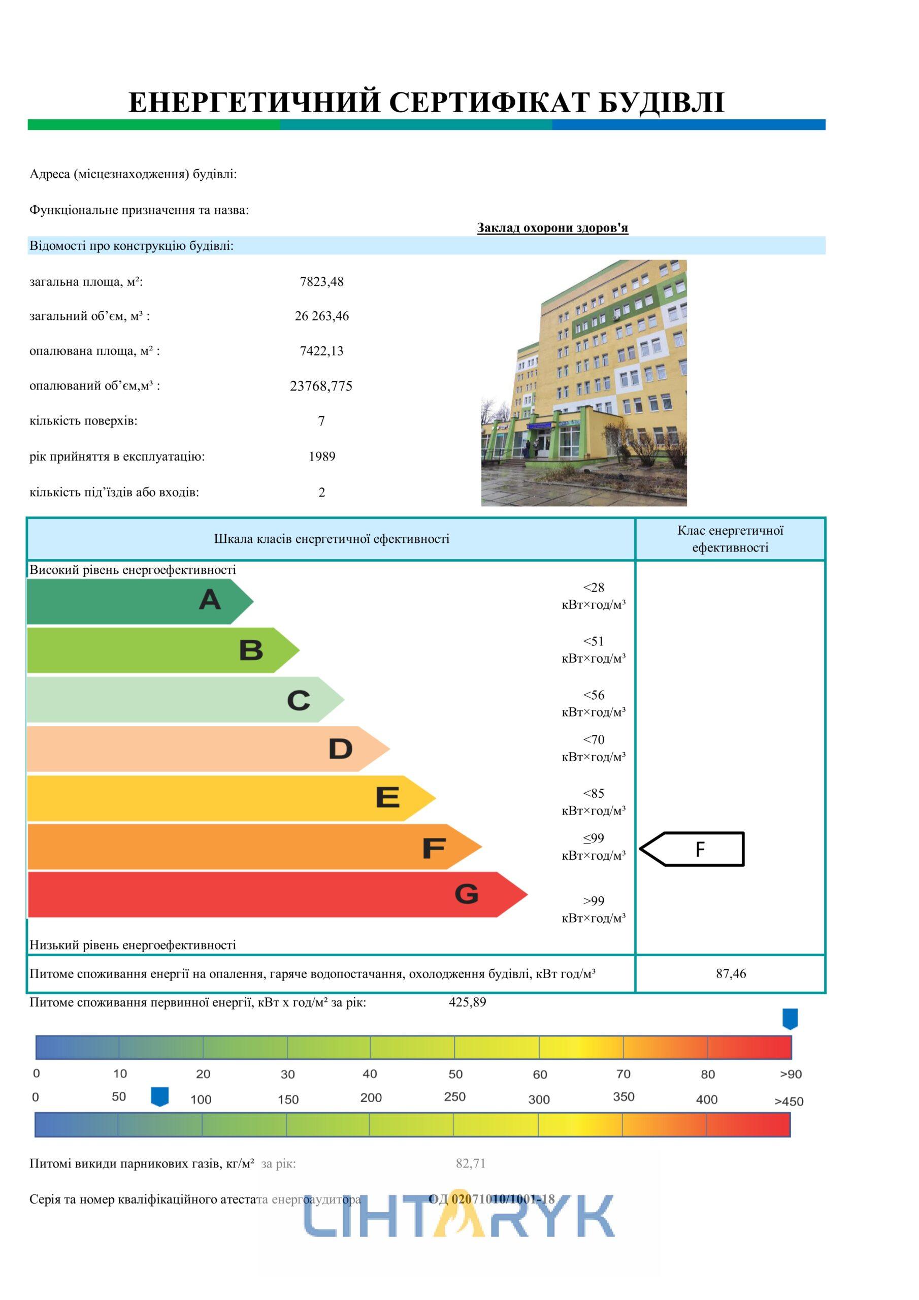 Енергетичний сертифікат лікарні зразок