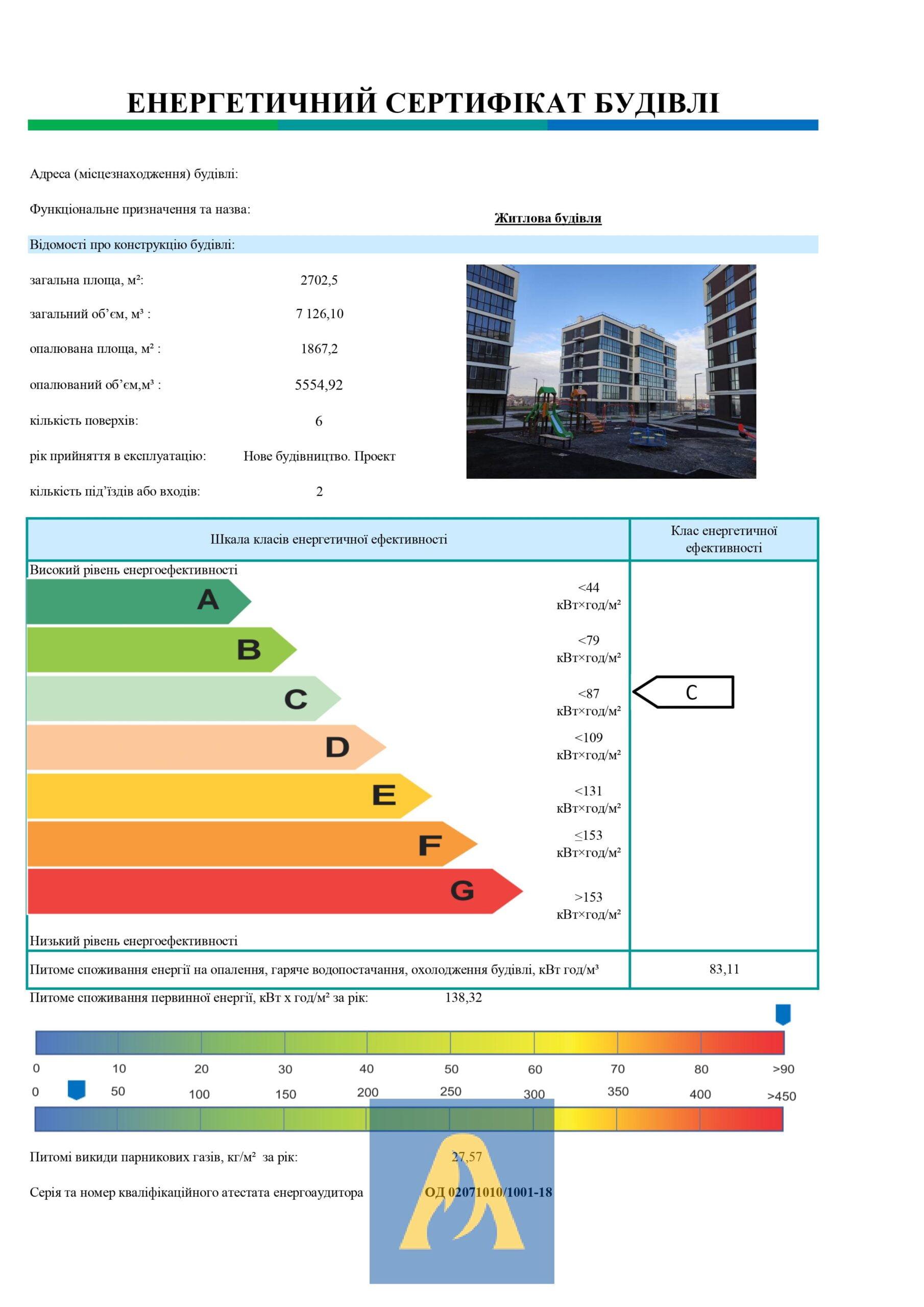 енергетичний сертифікат будинку